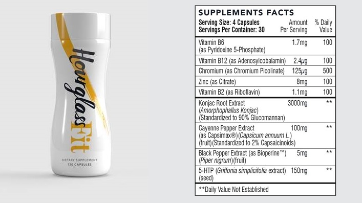 Hourglass-Fit-ingredients